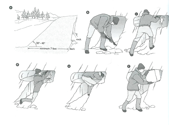 How to build a snow cave. Illustration by The Mountaineers Books.